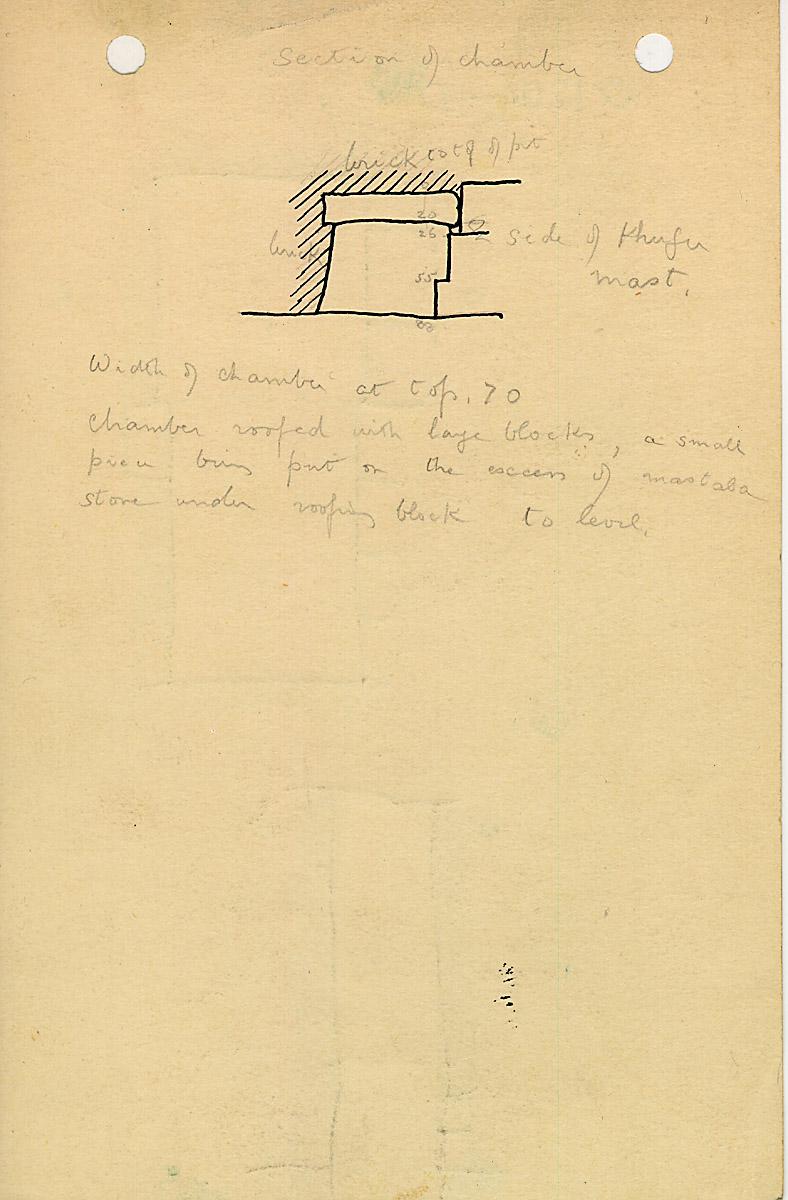 Notes: G 1204, Shaft D (I), notes