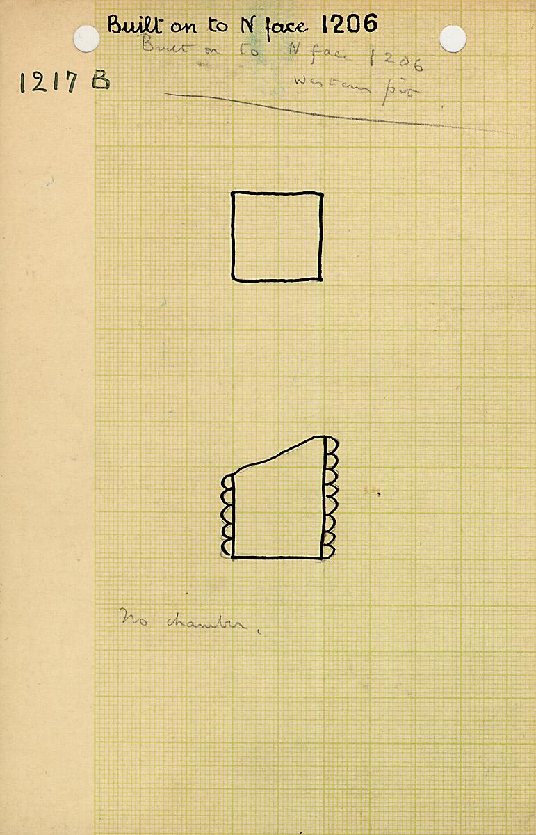 Maps and plans: G 1206-Annex (= G 1217), Shaft B