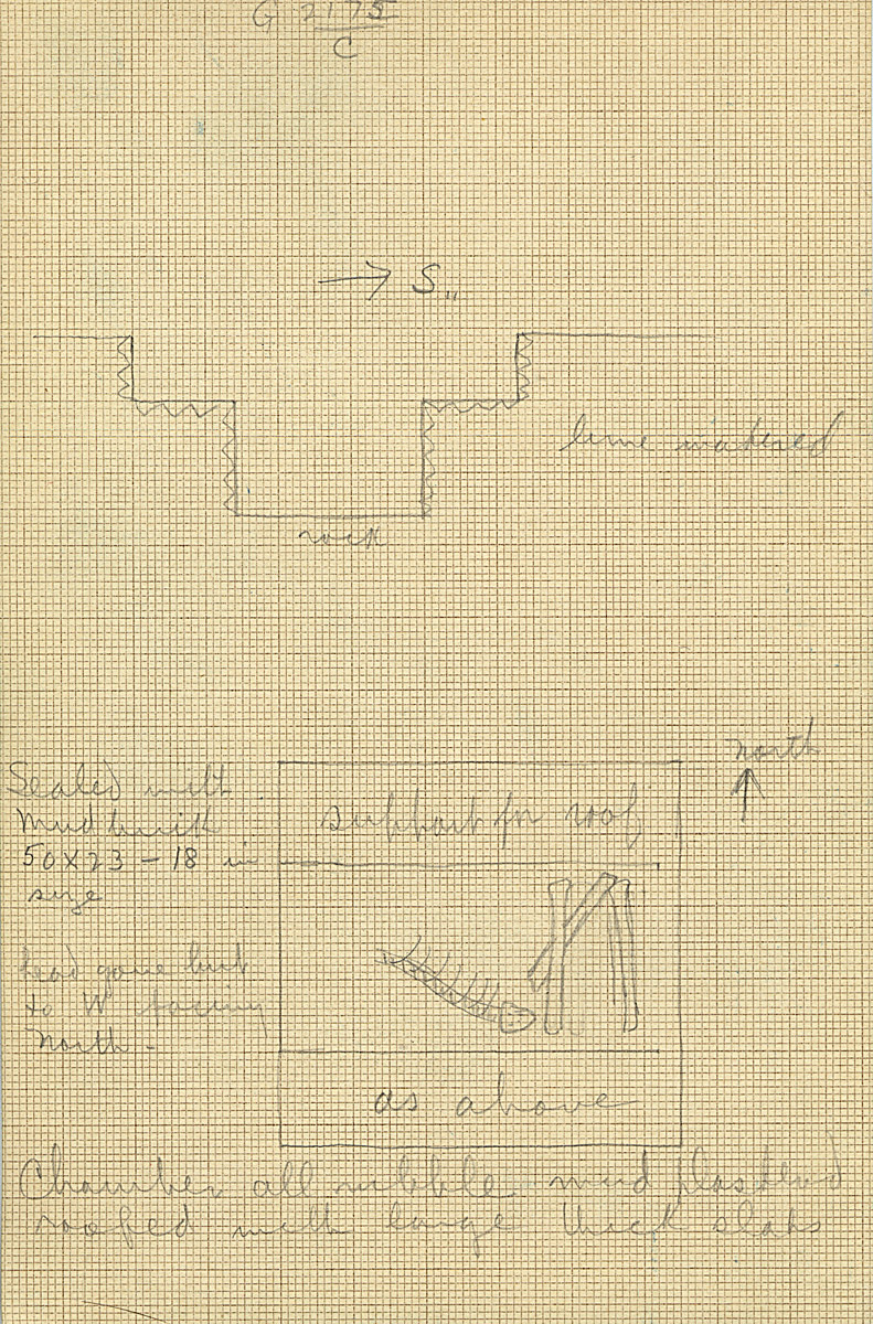 Maps and plans: G 2175, Shaft C