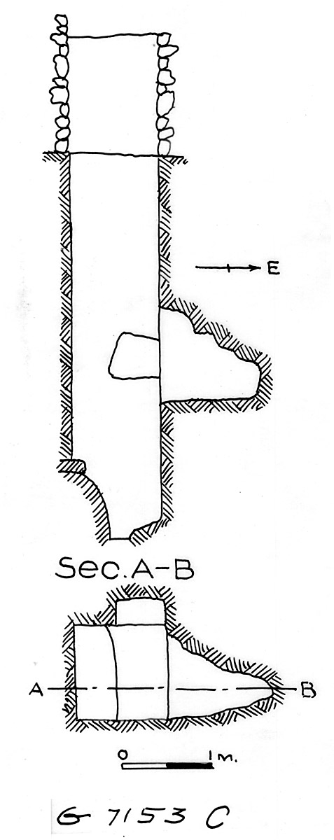 Maps and plans: G 7153, Shaft C