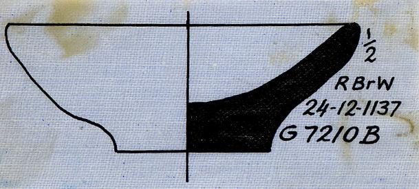 Drawings: G 7210, Shaft B: pottery, model dish