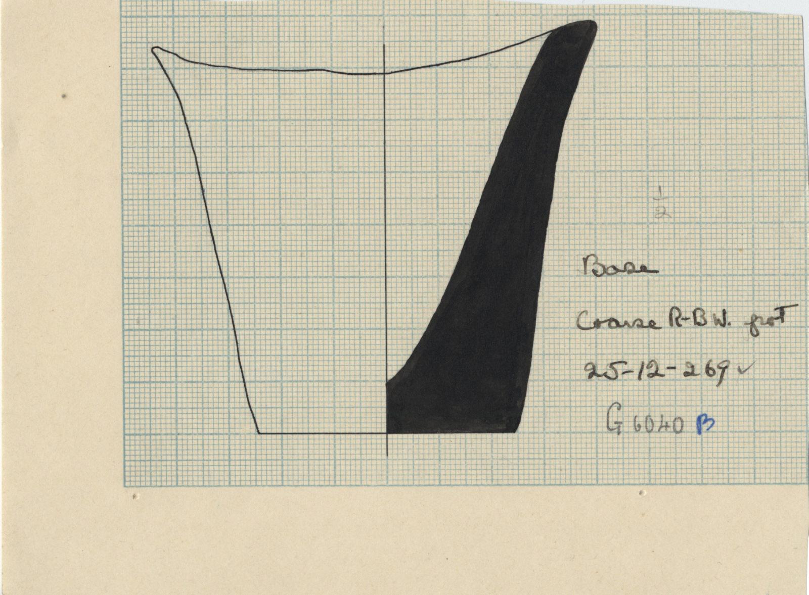 Drawings: G 6040, Shaft B: pottery, jar fragment
