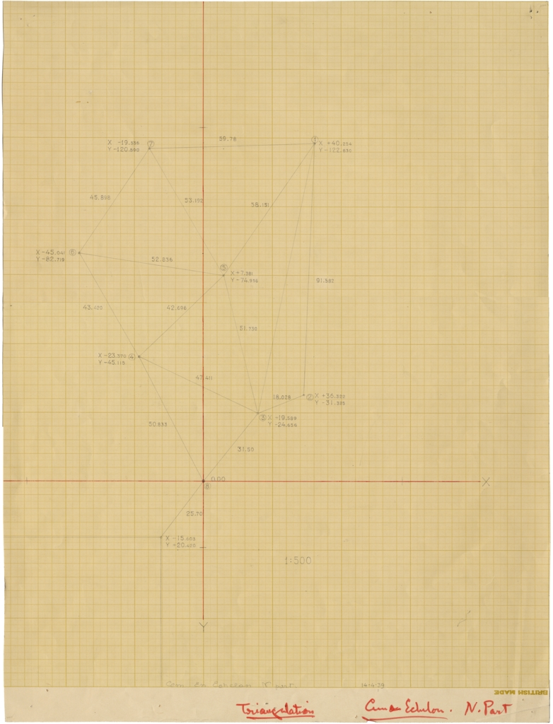 Maps and plans: Triangulation of Cemetery en Echelon, N part