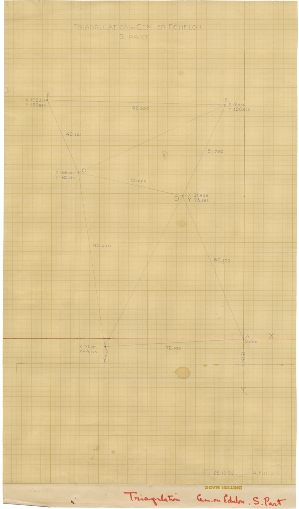 Maps and plans: Triangulation of Cemetery en Echelon, S Part
