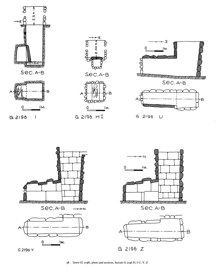 Maps and plans: G 2196 I, Shaft H (I), U, Y, Z