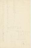 Drawings: G 2391, False door inscription