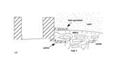 Maps and plans: G 2370, Section