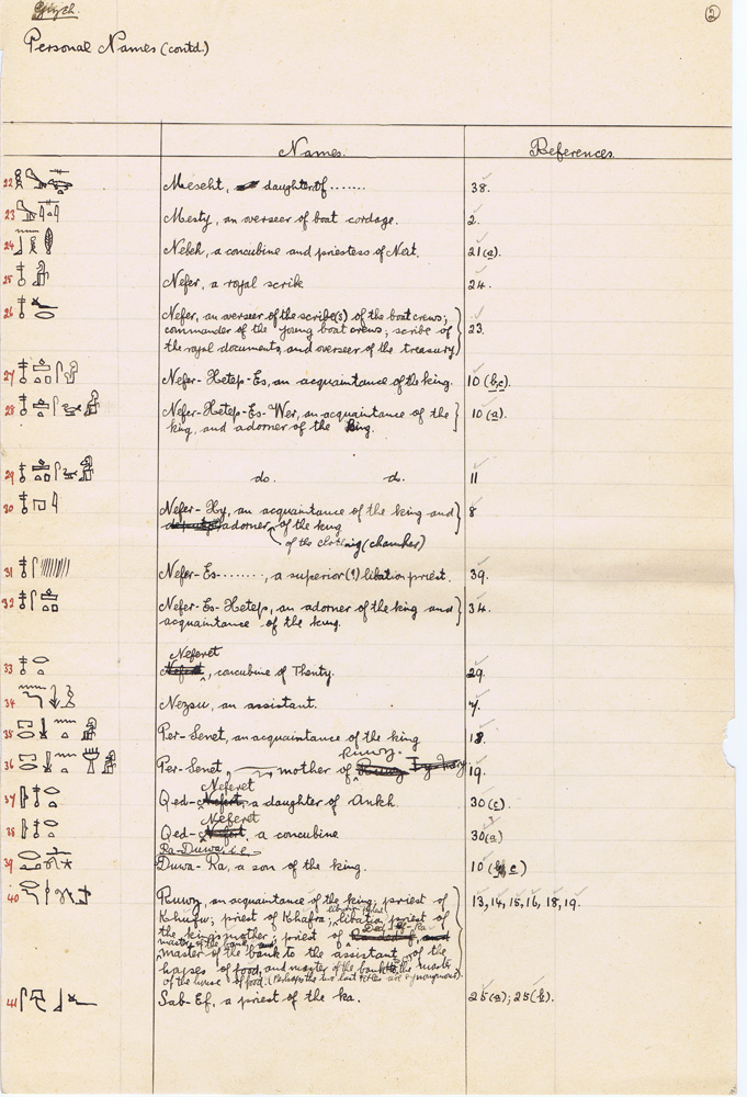 Notes: Giza Minor Cemetery names and titles index, p.02