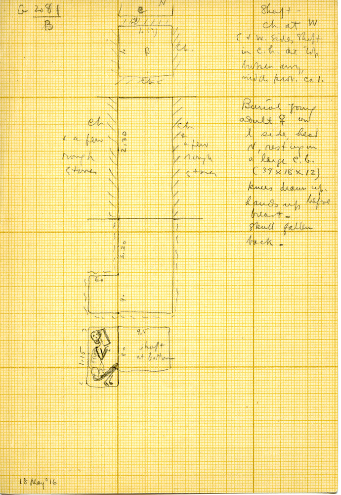 Maps and plans: G 3081, Shaft B